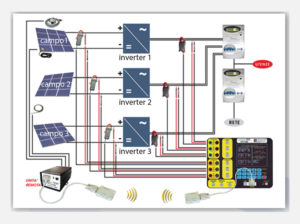 prove efficienza fotovoltaico