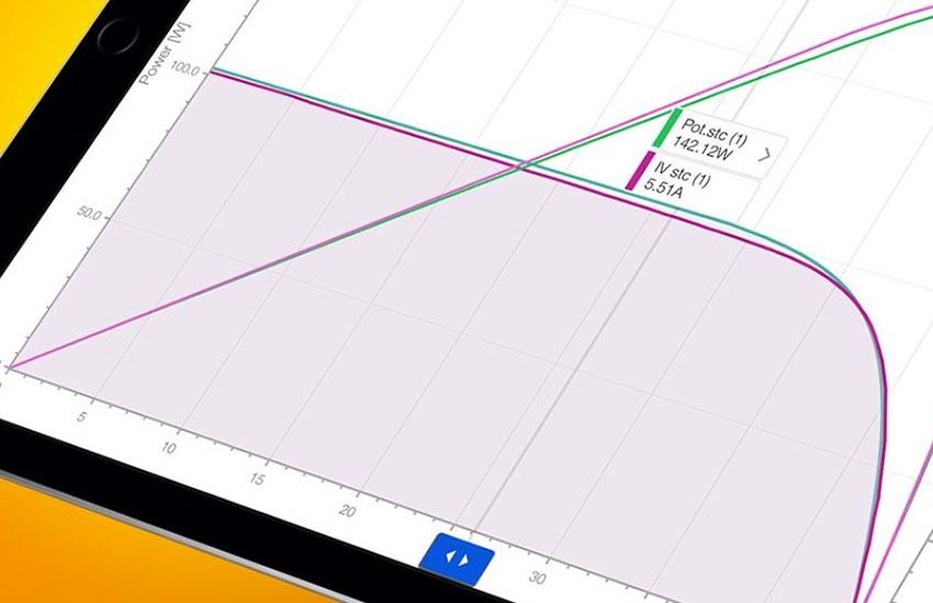 misura curva i-v pannelli